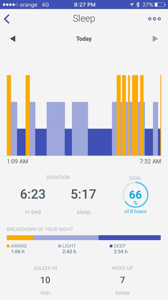 oxyrem adâncime de somn de somn